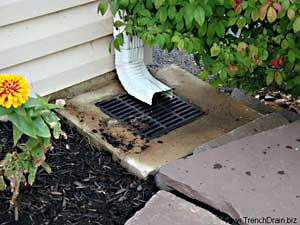 Trench drain systems downspout drainage for Residential trench drain systems