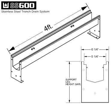 SS600 - stainless drain - measurements