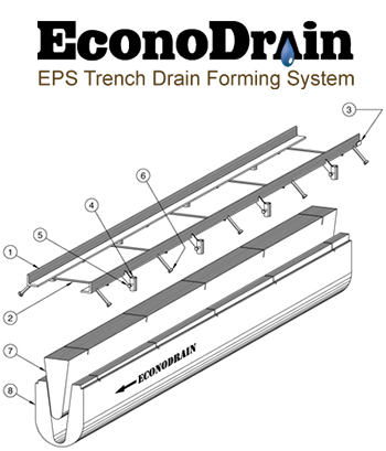 EconoDrain EPS Trench Forming System - diagonal view